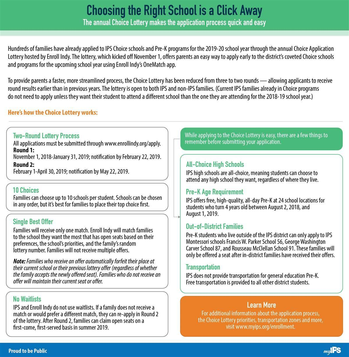 2019-20 Choice Application Lottery Infographic