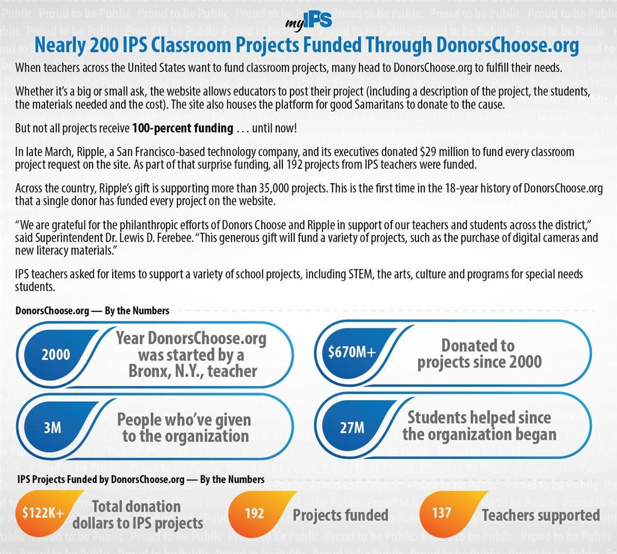 Donors Choose Infographic 2018