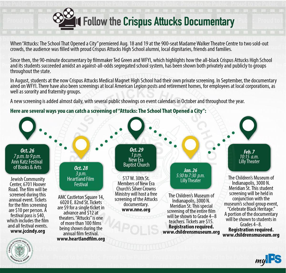 Attucks Documentary Infographic