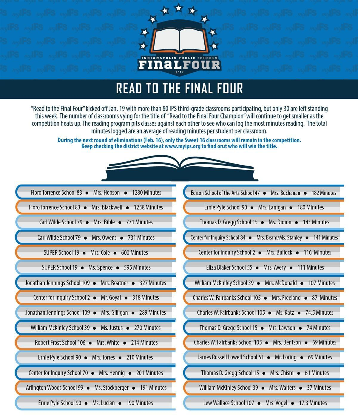Read to the Final Four Round of 30