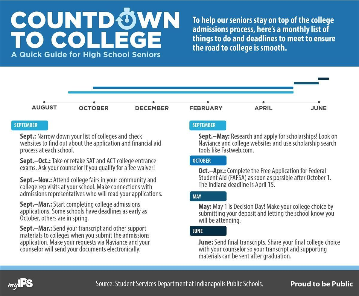 Countdown to College Infographic