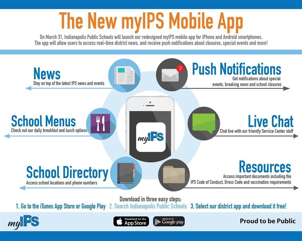 MyIPS mobile app graphic
