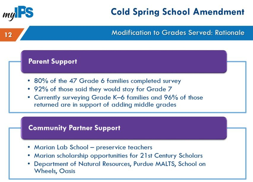 Cold spring is going to K-8 due to support from Marian University