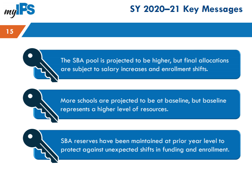 SBA pool is projected to be higher,. Schools are projected to be at baseline. SBA reserves have been maintained at prior year to accommodate unexpected financial events.